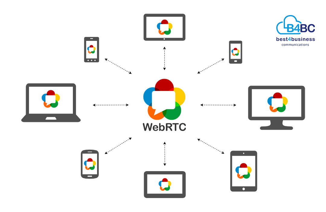 Best 4 Business Communications Web Real-Time Communication (WebRTC)
